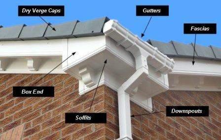 Roofline Peterborough
